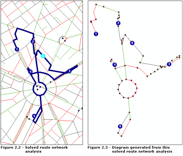 Updating diagram samples mdash Help ArcGIS Desktop