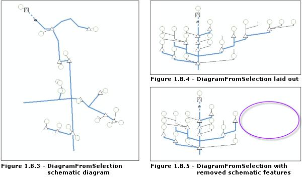 Updating diagram samples—Help | ArcGIS Desktop