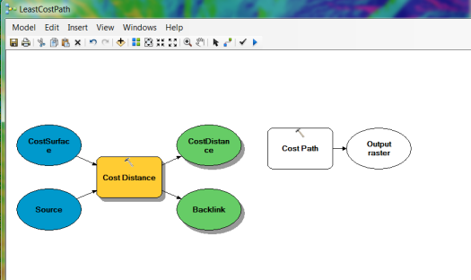 Cost distance analysis workflow using ArcGIS Desktop - Lesson 3