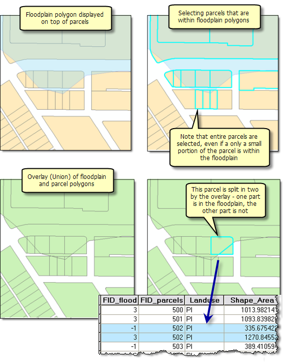 Overlay Analysis Help Arcgis For Desktop