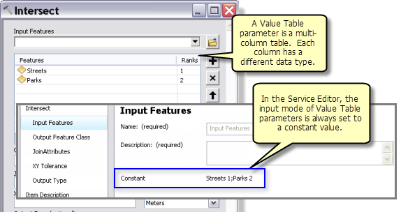 Value Table parameters are always set to a constant string