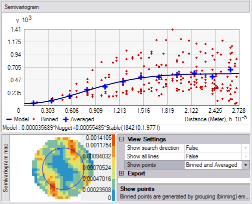 Fitting a model to the empirical semivariogram—Help | ArcGIS