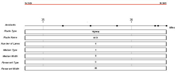 Creating A Straight Line Diagram U2014help