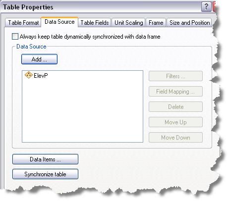 Filtering the data source using attributes—Help   ArcGIS Desktop