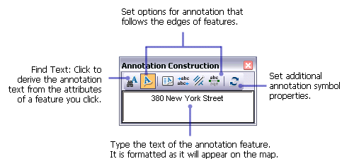 About creating and editing annotation—Help | ArcGIS for Desktop