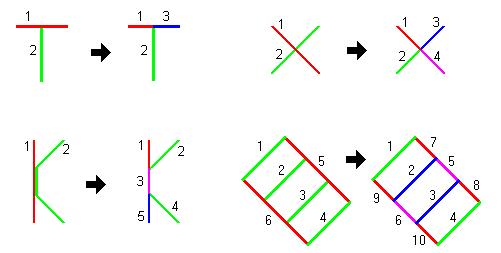 Methods for splitting line features—Help | ArcGIS for Desktop
