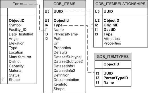 avro compare schema with registry example