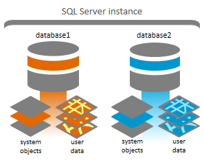 how to create sequence number in sql server