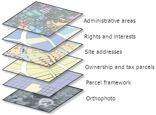 GIS mapping data layers