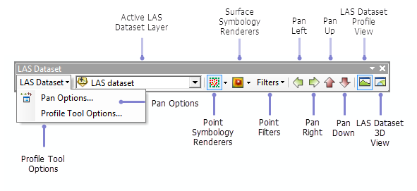 Interactive toolbar tools for LAS datasets—Help | ArcGIS for
