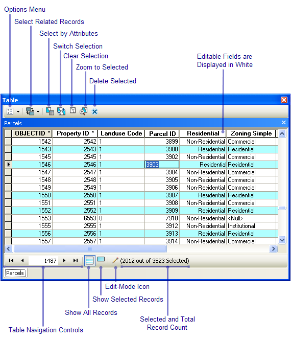 A quick tour of tables and attribute information—Help | ArcGIS Desktop