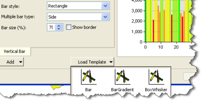 loading a graph template help arcgis for desktop