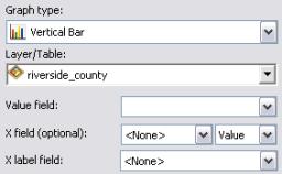 Creating bar graphs—Help | ArcGIS for Desktop