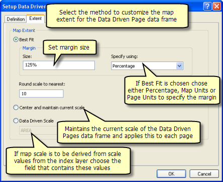 Creating Data Driven PagesHelp ArcGIS For Desktop - Data driven mapping