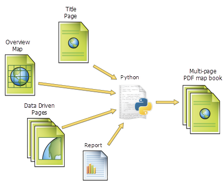 What Are Data Driven PagesHelp ArcGIS For Desktop - Data driven mapping