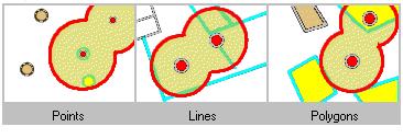 Trovare caratteristiche che si trovano entro una determinata distanza di punti