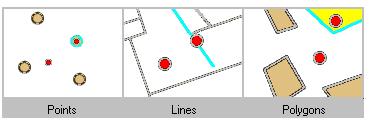 Trovare caratteristiche che si intersecano con le caratteristiche del punto