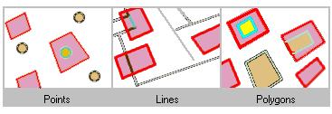 Ricerca di funzionalità completamente integrate nelle funzionalità del poligono