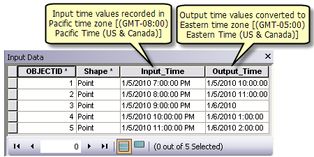 Convert Time Zone Help Arcgis For