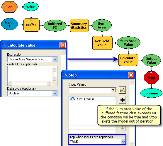Examples Of Sitemaps For Websites Tools: Examples Of Using Model Only Tools In ModelBuilder—Help