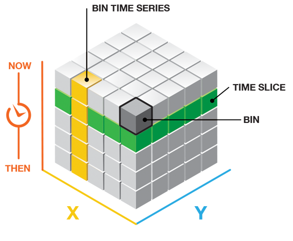 Create space time cube help arcgis for desktop for Dimensions of space and time