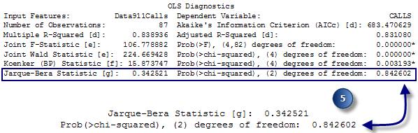 Interpreting OLS results—Help   ArcGIS Desktop
