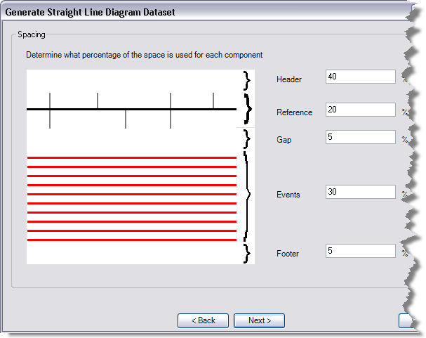 Straight Line Diagram Just Wire