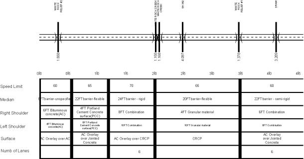 Straight Line Diagram Schematics Wiring Diagrams