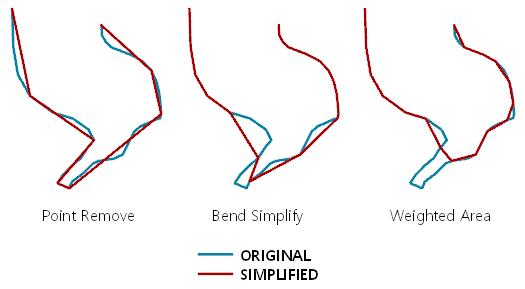 Simplify Line—Help | ArcGIS Desktop
