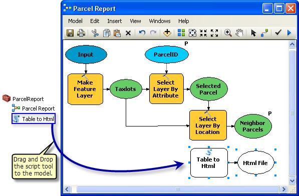 Integrating scripts within a model—Help | ArcGIS Desktop