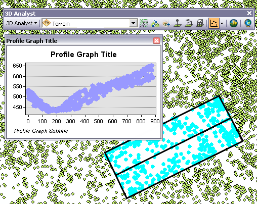 Using the Point Profile interactive tool—Help | ArcGIS Desktop