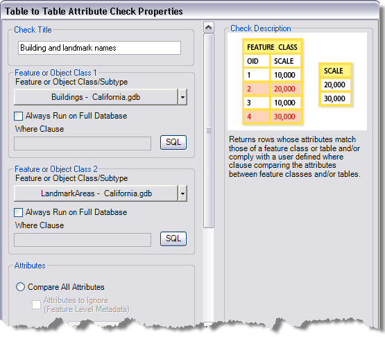 Comparing table attributes—Help | ArcGIS Desktop