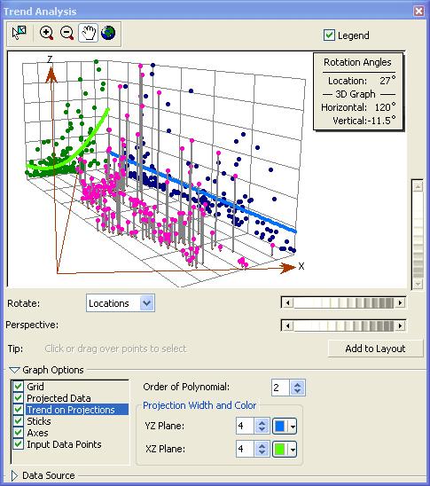 Examining global trends through trend analysis Help – Trend Analysis
