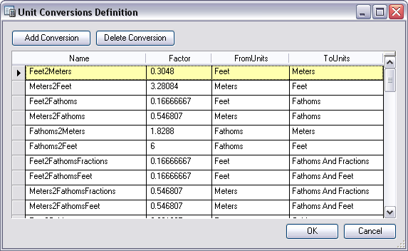 Unit Conversions Definition Dialog Box