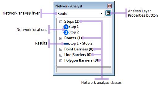 a quick tour of the arcgis network analyst extension—arcmap | documentation  arcgis desktop - arcgis online