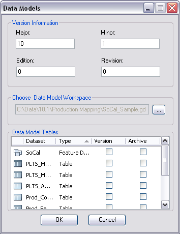 Production database—Help | ArcGIS Desktop