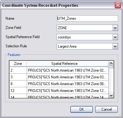 Setting A Coordinate System For Data Frame RulesHelp ArcGIS Desktop - Univerasl us coodirnate system arc map