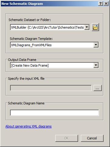 Generating a diagram based on the XML builder—Help | ArcGIS Desktop