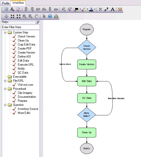 Tools For Configuring Workflowshelp Arcgis Desktop
