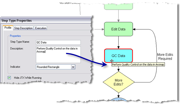 Building And Documenting Workflowshelp Arcgis Desktop