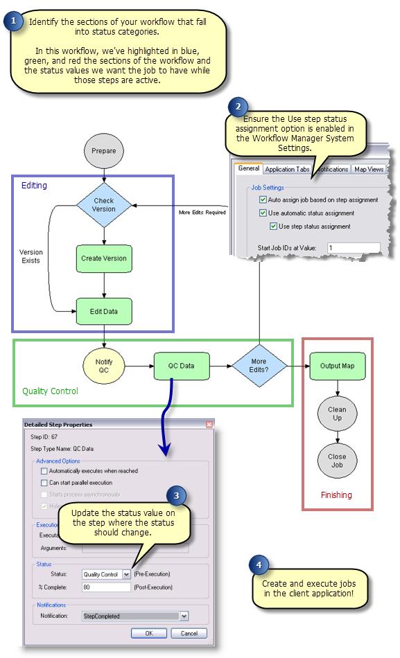 Creating Status Types—Help | ArcGIS Desktop