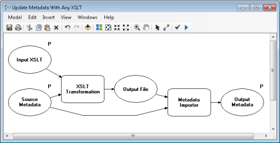 Process metadata using XSLT transformations—Help | ArcGIS