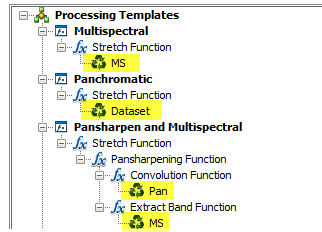 Editing function chain templates—Help | ArcGIS Desktop