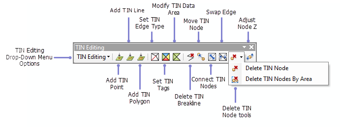 The interactive TIN Editing toolbar—Help | ArcGIS Desktop