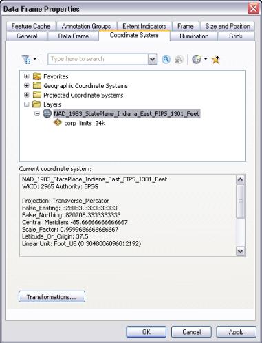 Using data frames—Help | ArcGIS Desktop