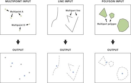 Feature To Point—Help | ArcGIS Desktop