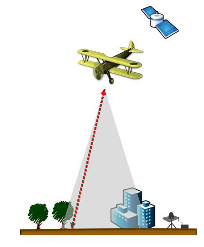 Ejemplo de lidar aerotransportado