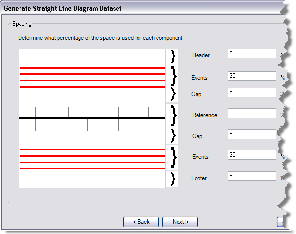 Spacing of events in the straight line diagram—Help | ArcGIS Desktop
