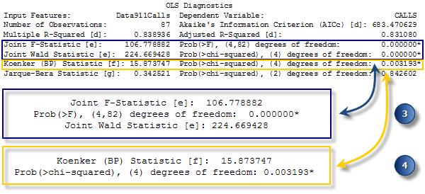 écart absolu d une série statistique