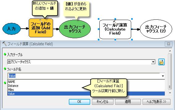 不完全な出力データの操作—ヘルプ | ArcGIS for Desktop
